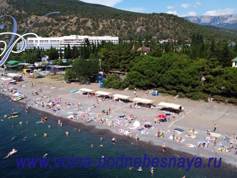 Вид с моря на пляж Канакской балки (пляж пансионата Волга).Крым, г. Алушта, с. Приветное, Канака (Канакская балка).